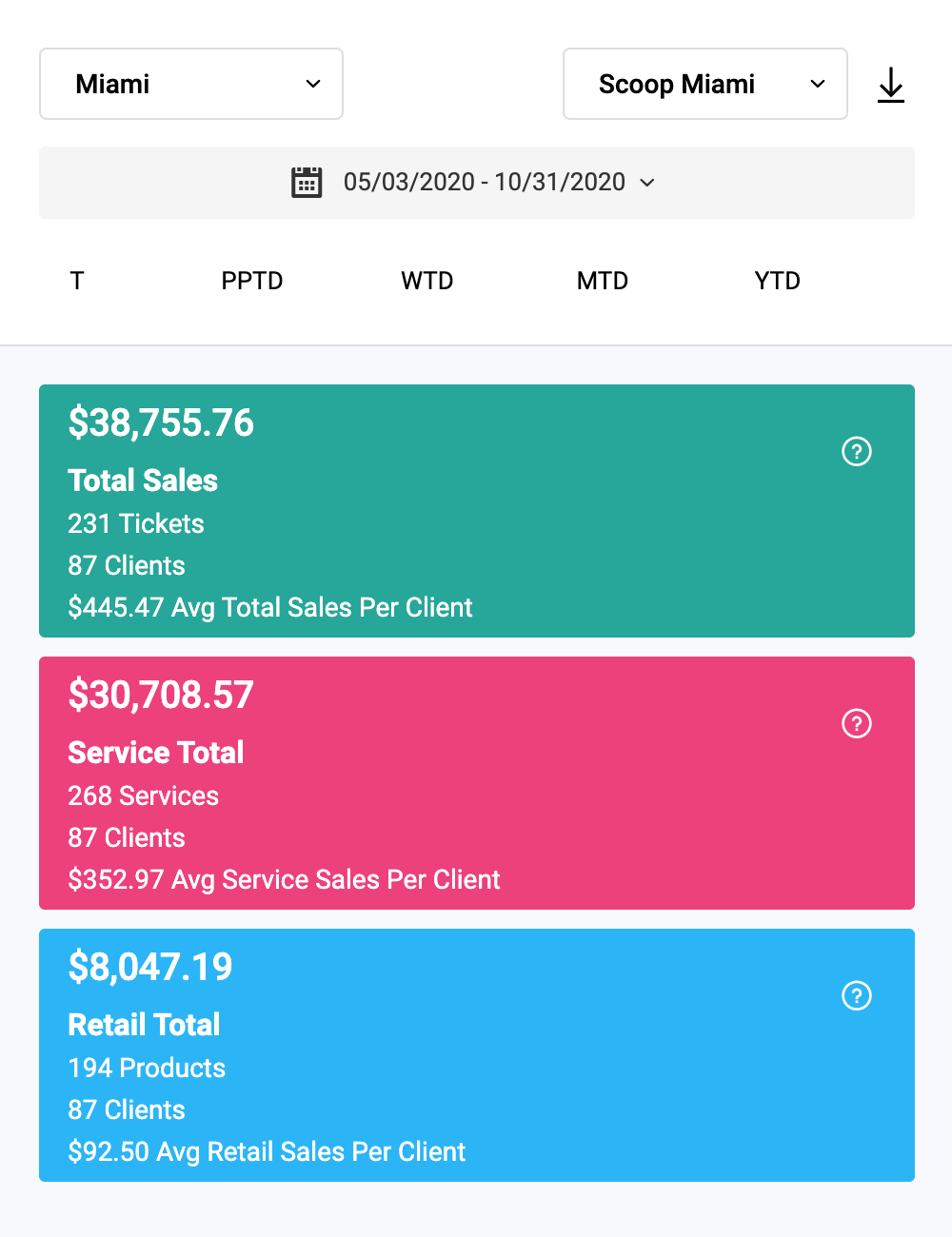 Mobile services summary screen